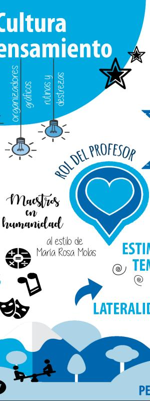 Consolación_Colegios_Pedagogía