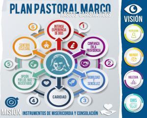PLAN MARCO DE PASTORAL EDUCTIVA